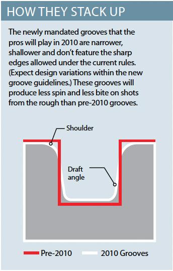 January-2010-Groove-Chart_344x540